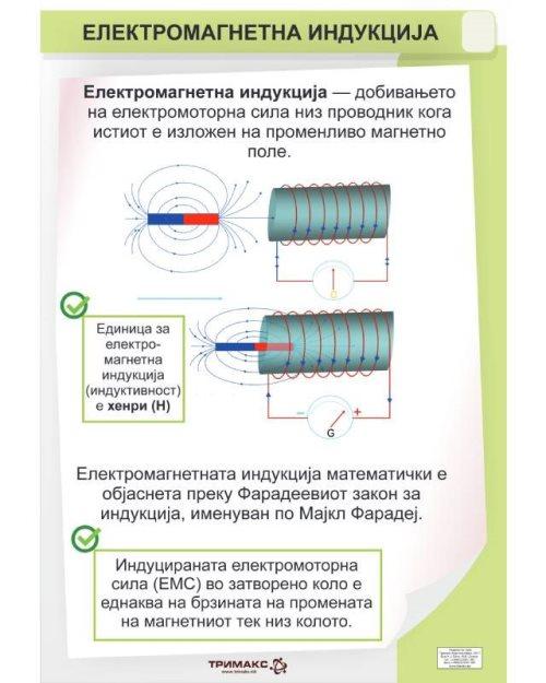 ФП079 - Електромагнетна индукција