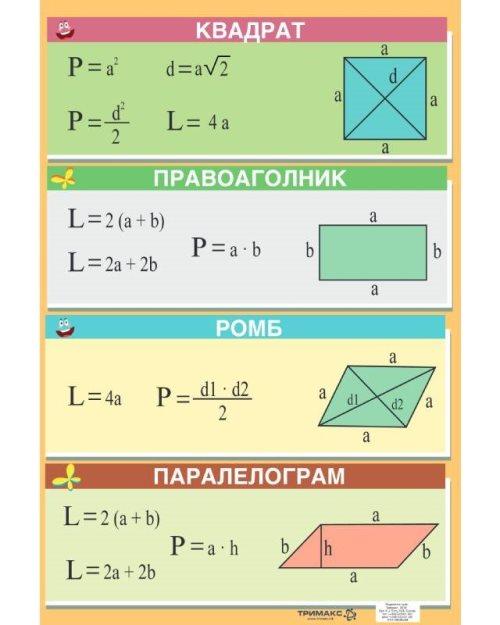 МП020 - Квадрат правоаголник ромб паралелограм