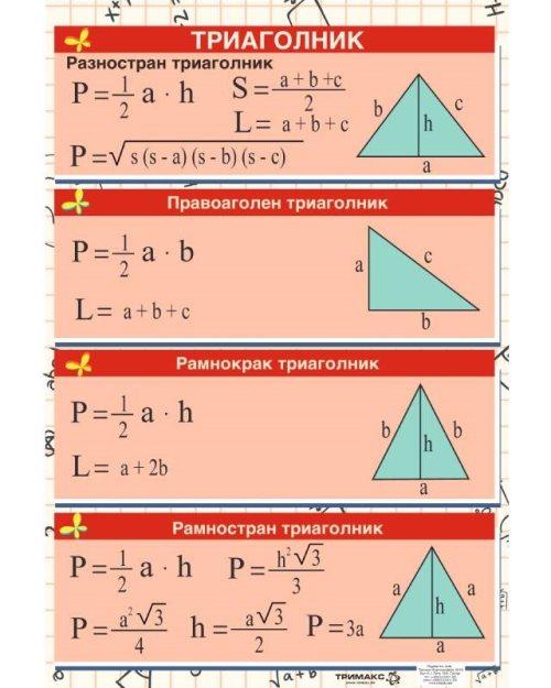 МП022 - Триаголник и видови триаголници