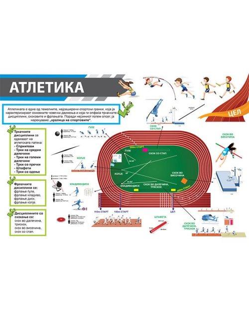 СП069 - Постер Атлетика