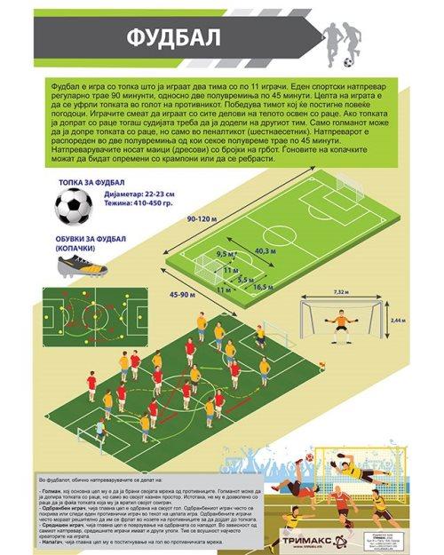 СП071 - Постер Фудбал