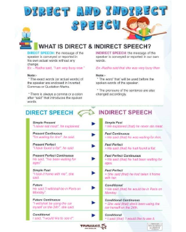АП006 - Директен и индиректен говор