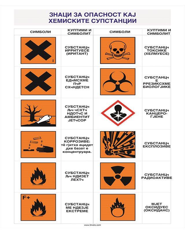 ХП063 - Знаци за опасност кај хемиските супстанции (постер)